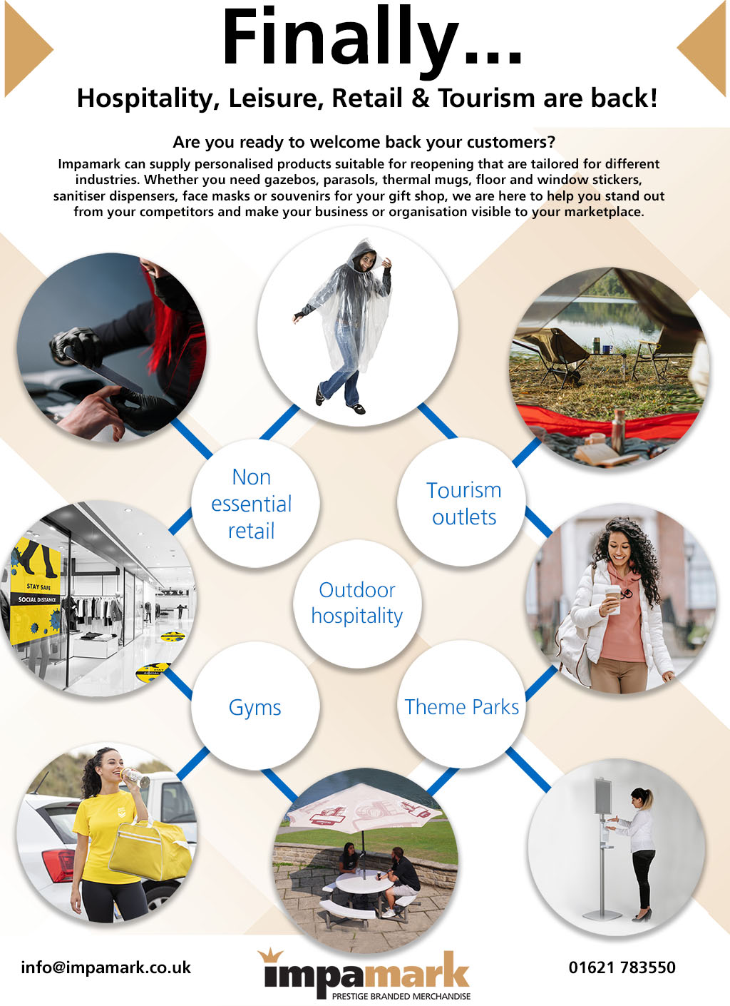 If you can not see this image please visit https://www.impamark-promotional-merchandise.co.uk/blog/roadmap2